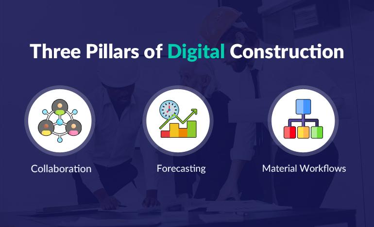 three-pillars-of-digital-transformation-in-construction